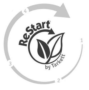 ReStart® Certificaat